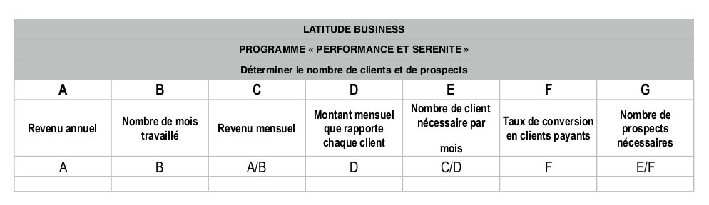 latitude-business-outil-client-prospect